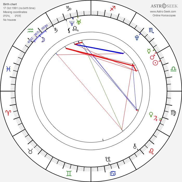 Lindsay Gankema - Astrology Natal Birth Chart