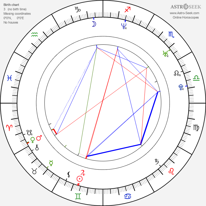 Lindsay Hollister - Astrology Natal Birth Chart