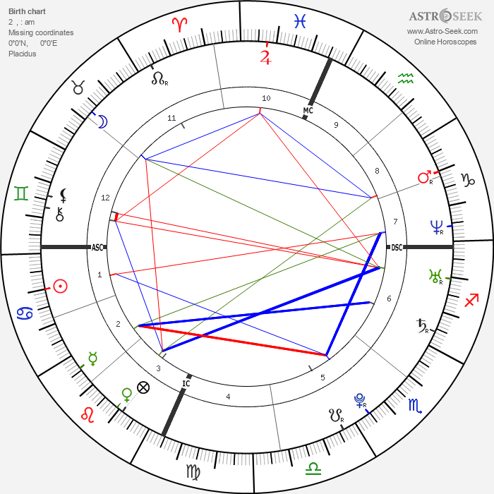 Lindsay Lohan - Astrology Natal Birth Chart