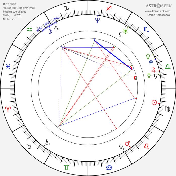 Lindsay Maxwell - Astrology Natal Birth Chart