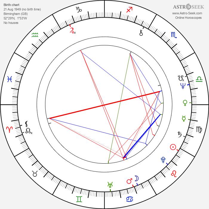 Lindsey Davis - Astrology Natal Birth Chart
