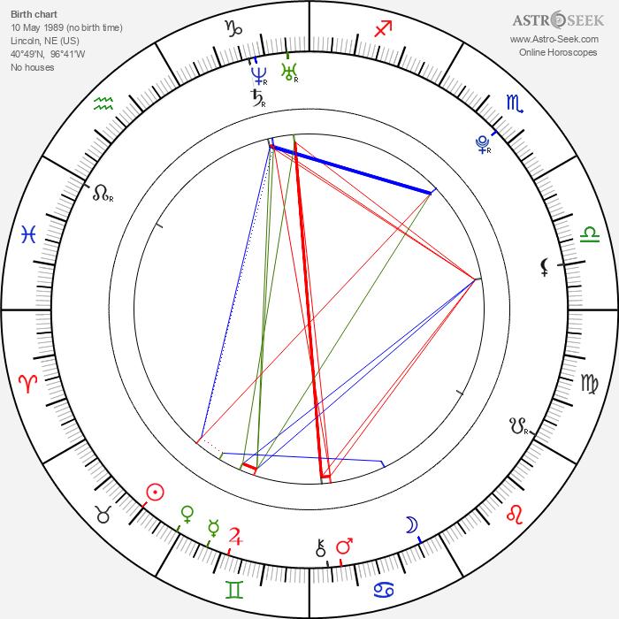 Lindsey Shaw - Astrology Natal Birth Chart