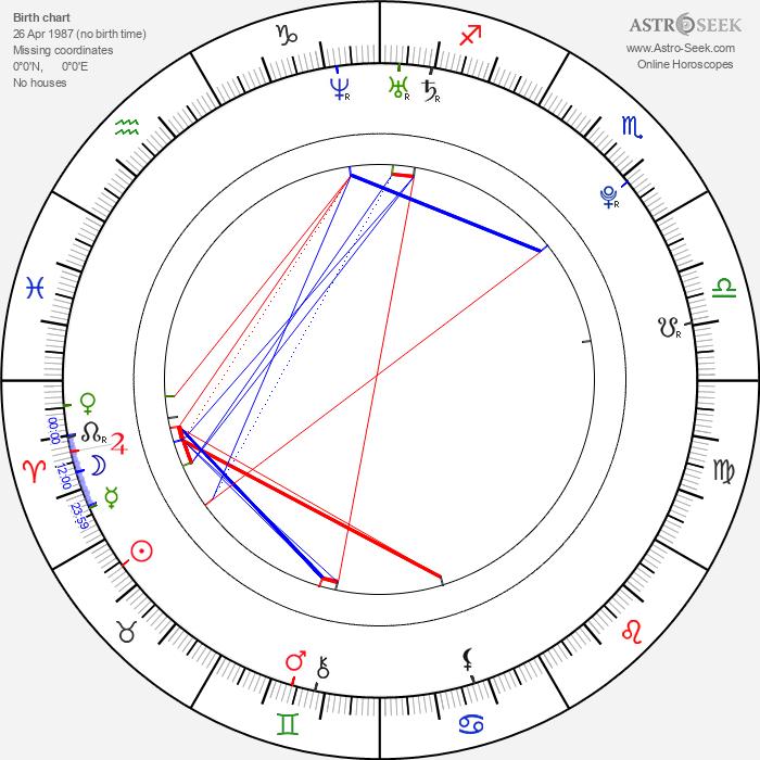 Lindsey Strutt - Astrology Natal Birth Chart