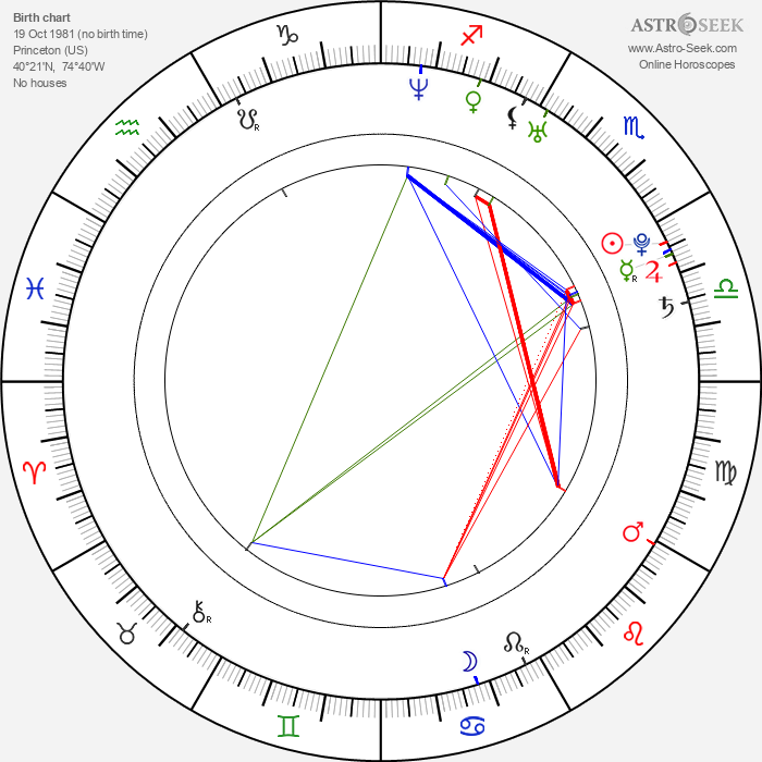 Lindsey Vuolo - Astrology Natal Birth Chart
