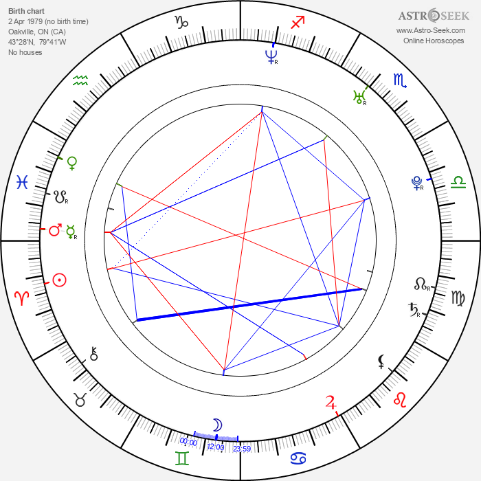 Lindy Booth - Astrology Natal Birth Chart