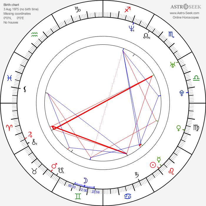 Line Kruse - Astrology Natal Birth Chart