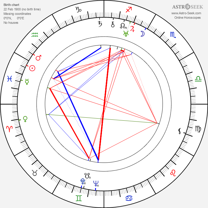 Line Noro - Astrology Natal Birth Chart