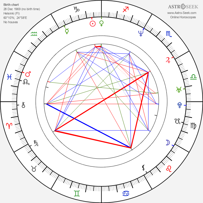 Lines Torwald - Astrology Natal Birth Chart