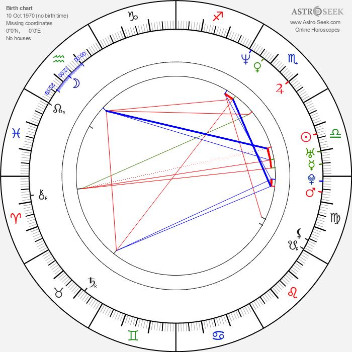 Ling Bai - Astrology Natal Birth Chart