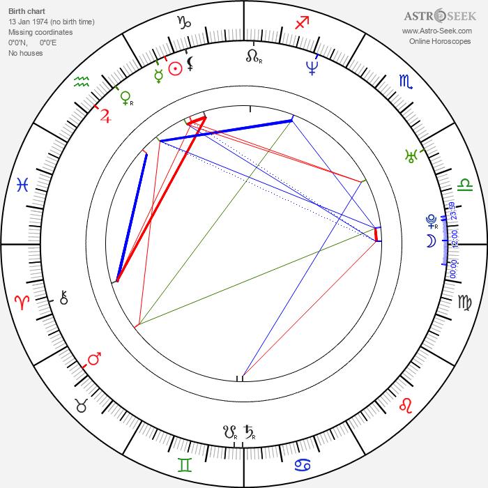 Link Baker - Astrology Natal Birth Chart
