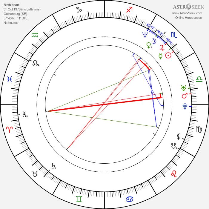 Linn Berggren - Astrology Natal Birth Chart