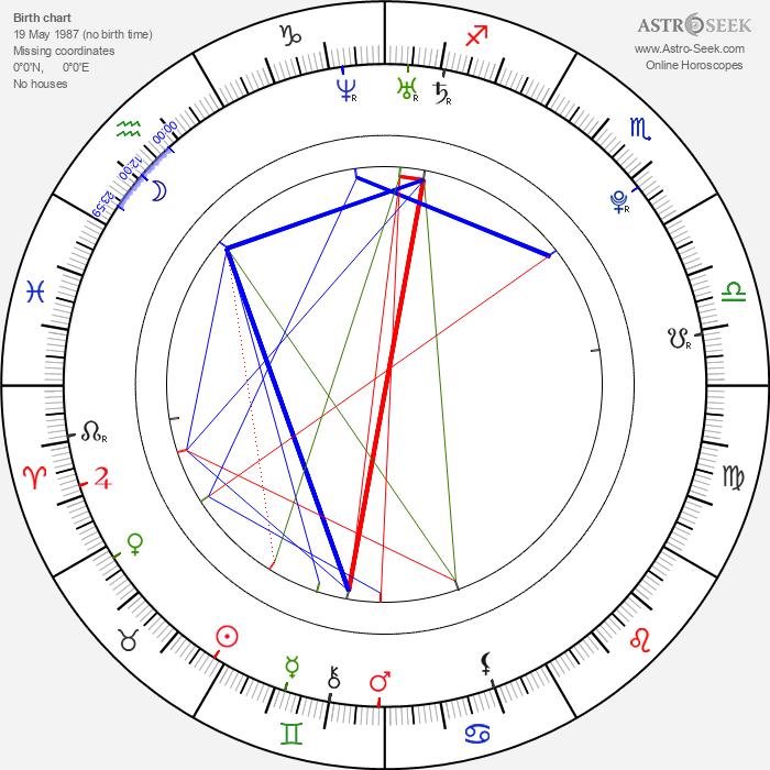Linzey Cocker - Astrology Natal Birth Chart
