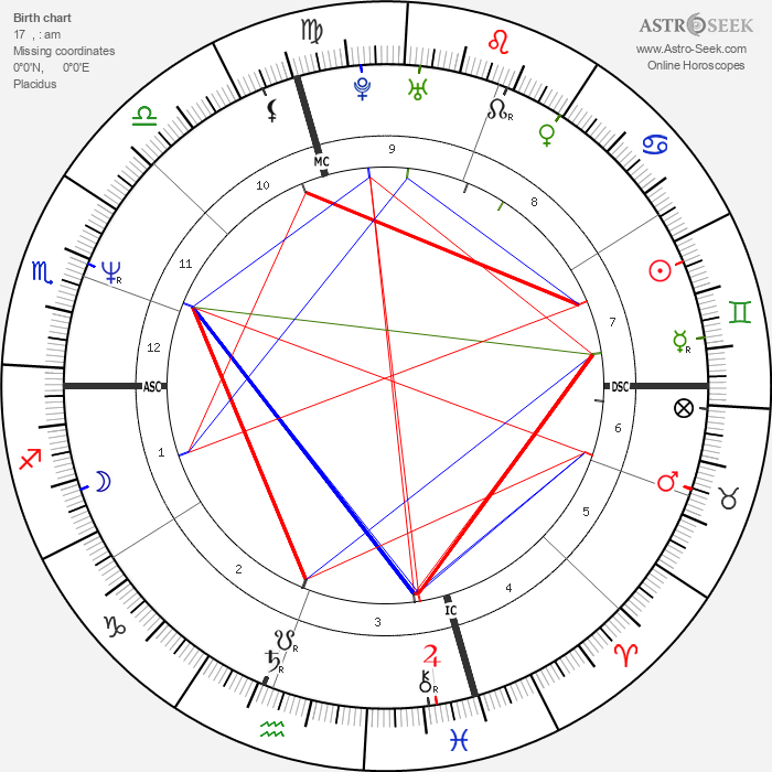Lio - Astrology Natal Birth Chart