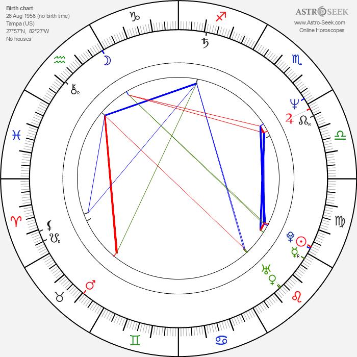 Lionel - Astrology Natal Birth Chart