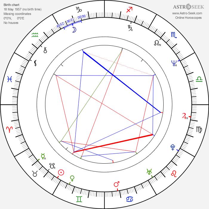 Lionel Shriver - Astrology Natal Birth Chart