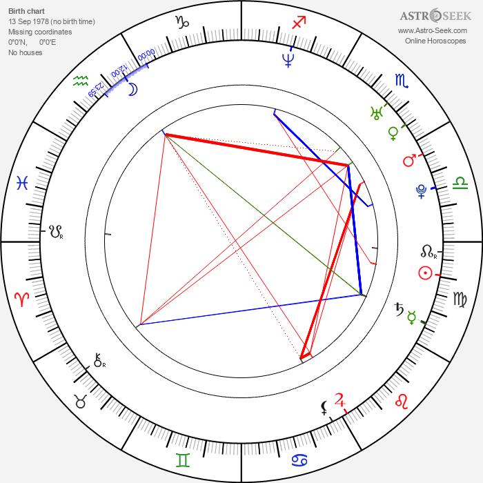 Lior Shamriz - Astrology Natal Birth Chart