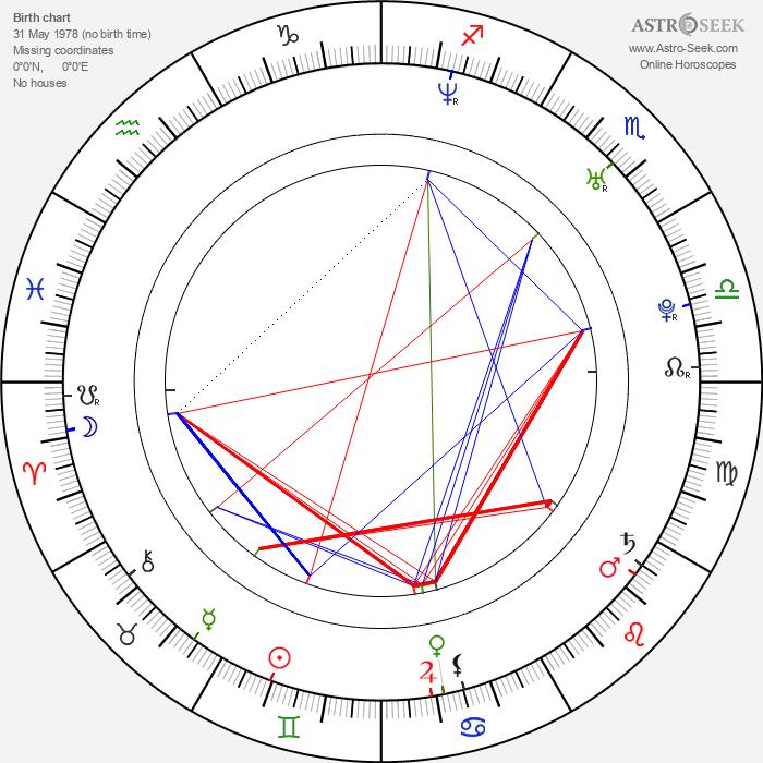 Liraz Charhi - Astrology Natal Birth Chart