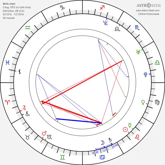 Lisa Ann Beley - Astrology Natal Birth Chart
