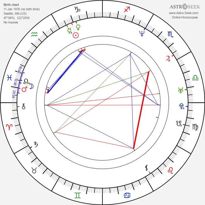 Lisa Ann Hadley - Astrology Natal Birth Chart