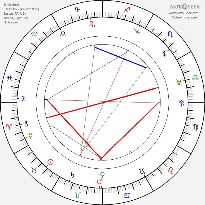 Lisa Ann - Astrology Natal Birth Chart