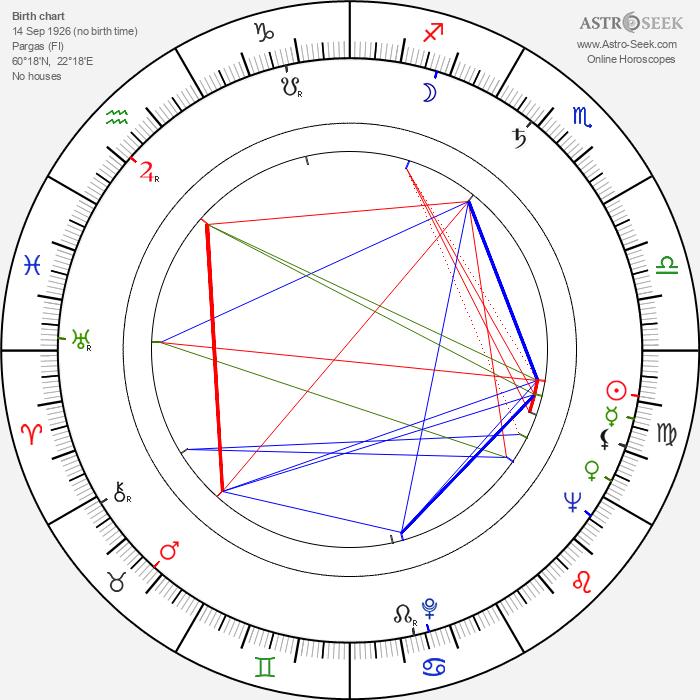 Lisa Bergström - Astrology Natal Birth Chart