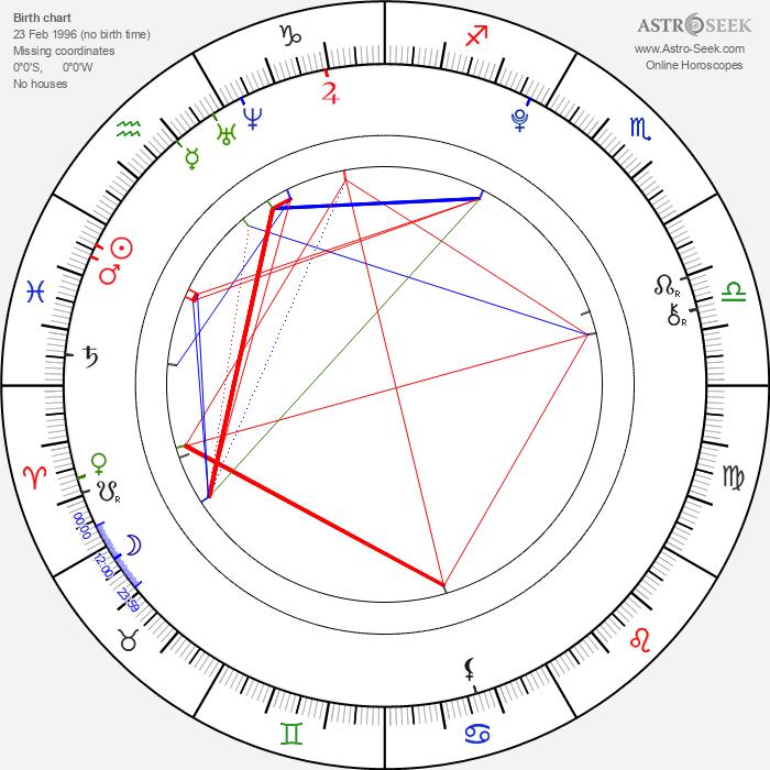 Lisa Børud - Astrology Natal Birth Chart