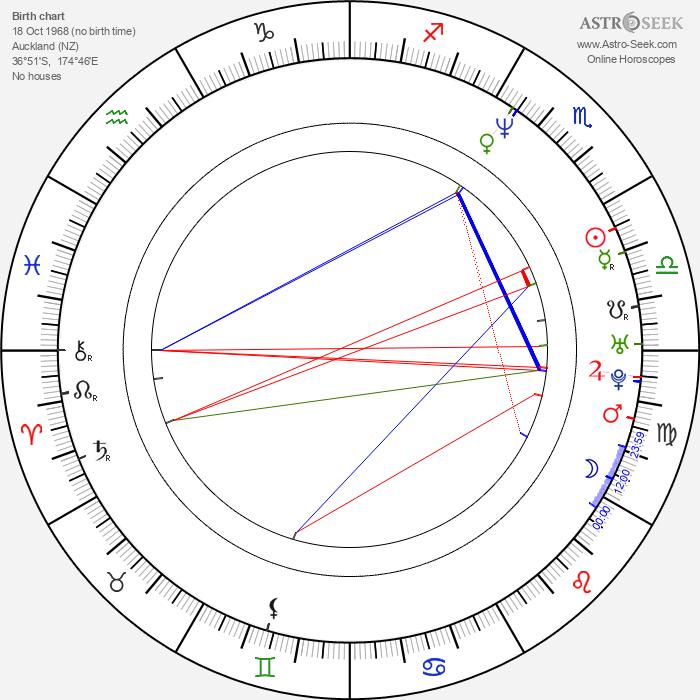 Lisa Chappell - Astrology Natal Birth Chart