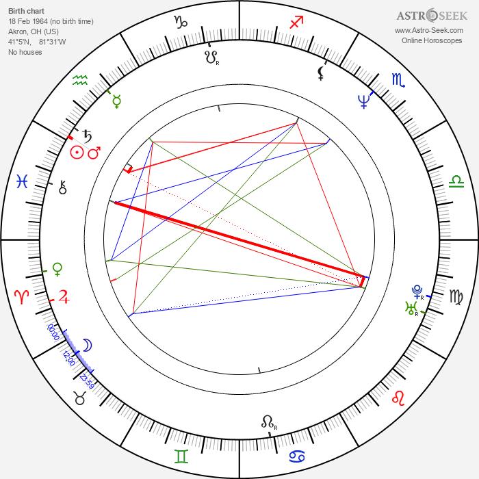Lisa Comshaw - Astrology Natal Birth Chart