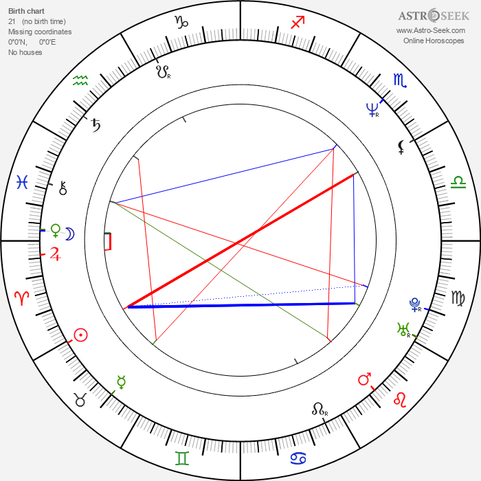 Lisa Darr - Astrology Natal Birth Chart