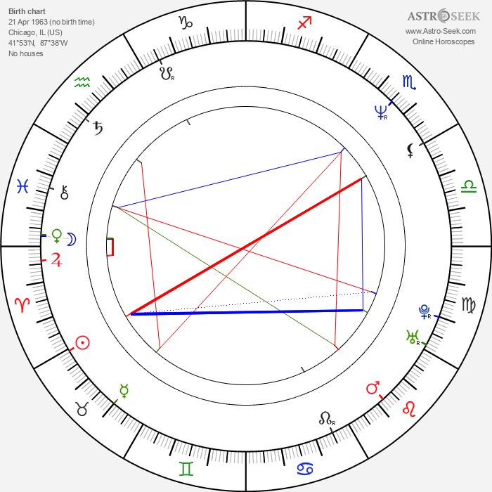 Lisa Darr - Astrology Natal Birth Chart