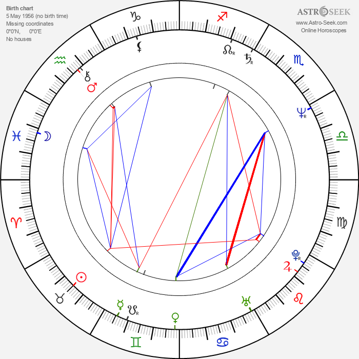Lisa Eilbacher - Astrology Natal Birth Chart