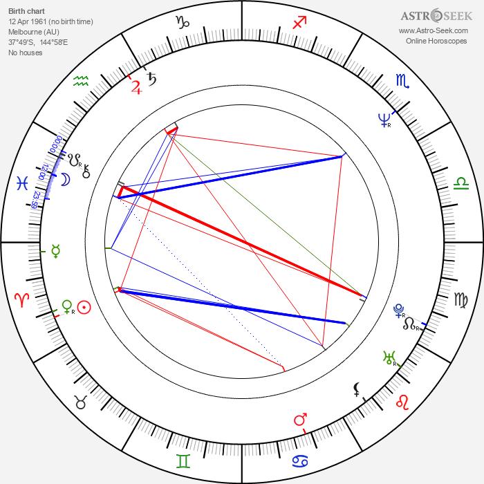 Lisa Gerrard - Astrology Natal Birth Chart