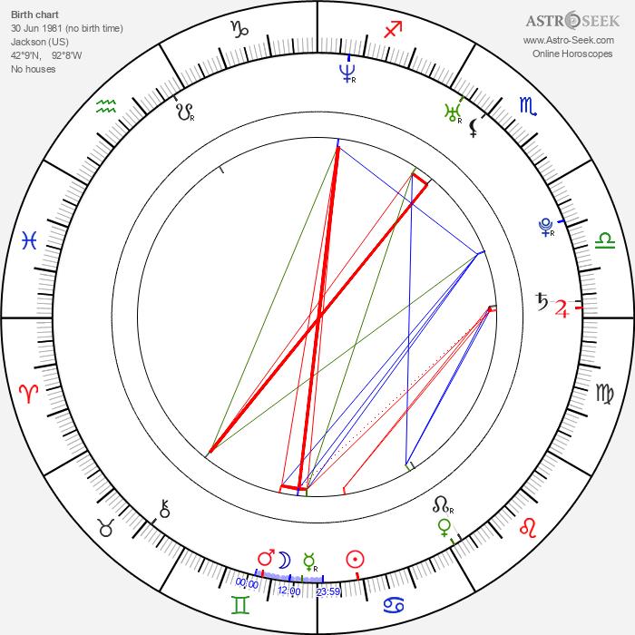 Lisa Goldstein Kirsch - Astrology Natal Birth Chart