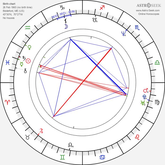 Lisa Hanna - Astrology Natal Birth Chart