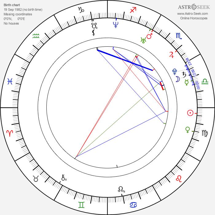 Lisa Henni - Astrology Natal Birth Chart