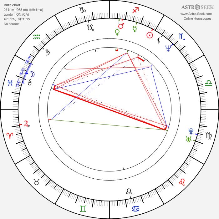 Lisa Howard - Astrology Natal Birth Chart