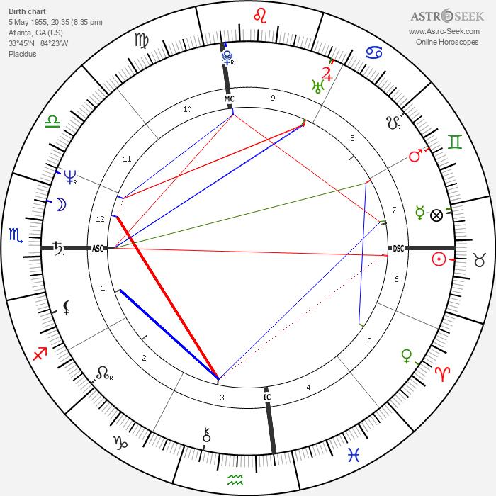 Lisa Jane Persky - Astrology Natal Birth Chart