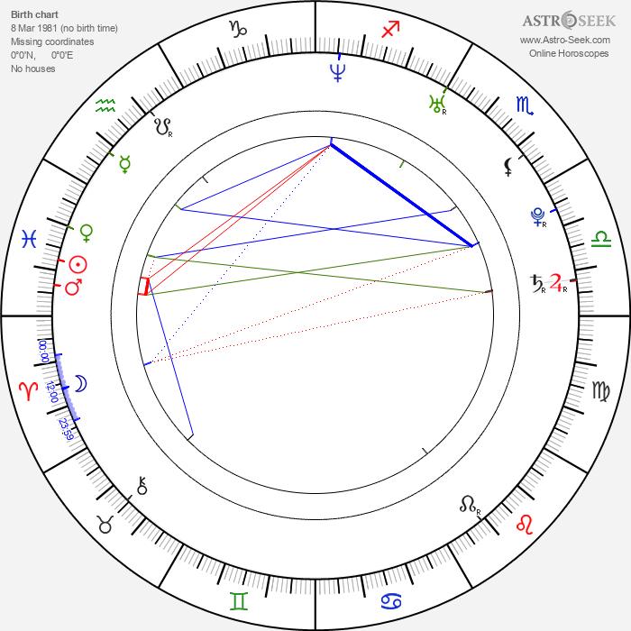 Lisa Jay - Astrology Natal Birth Chart