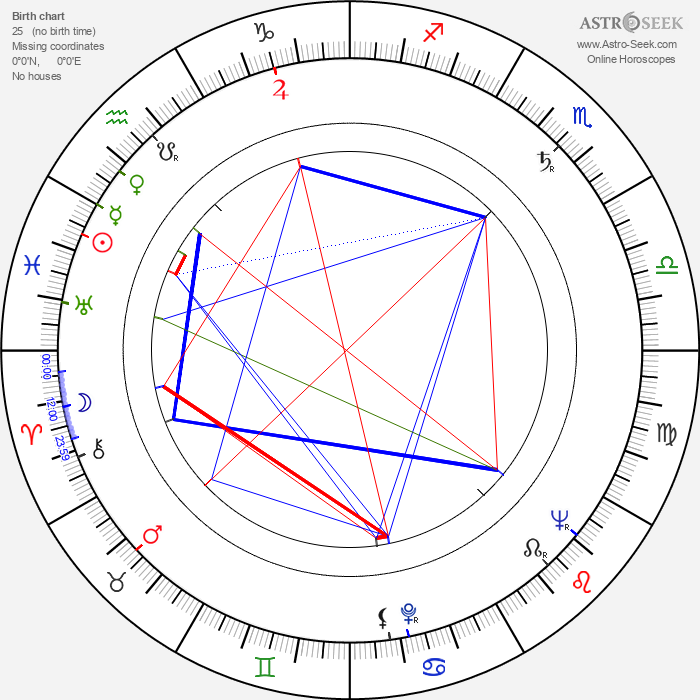 Lisa Kirk - Astrology Natal Birth Chart