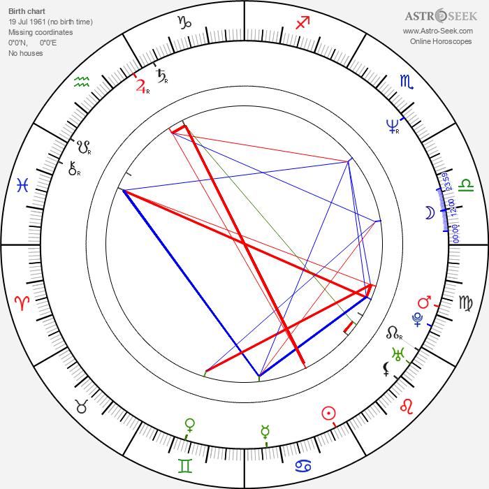 Lisa Lampanelli - Astrology Natal Birth Chart