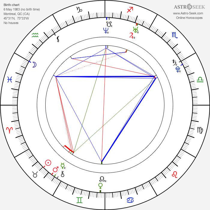 Lisa Lavie - Astrology Natal Birth Chart