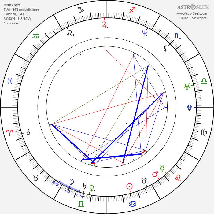 Lisa Leslie - Astrology Natal Birth Chart
