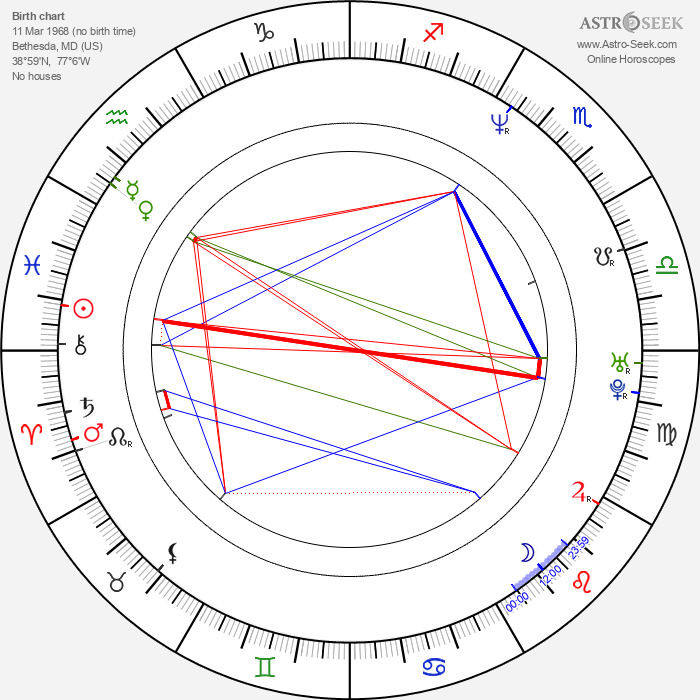 Lisa Loeb - Astrology Natal Birth Chart