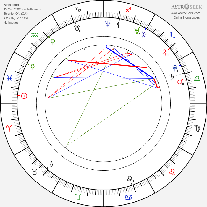 Lisa Marcos - Astrology Natal Birth Chart