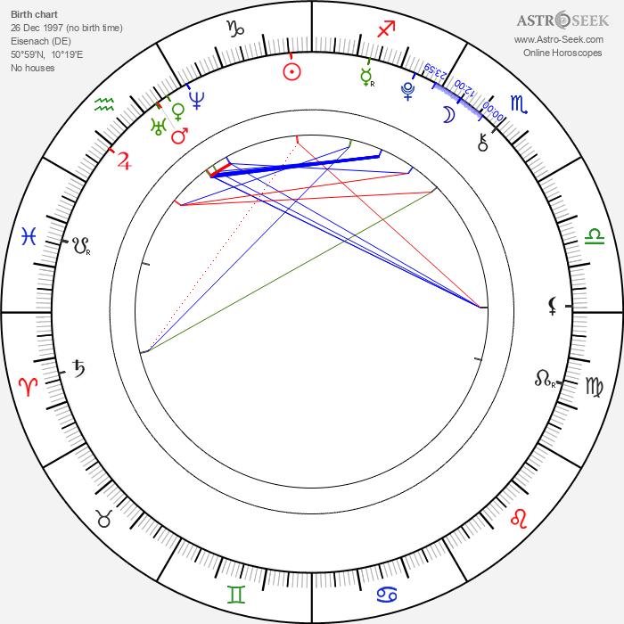 Lisa-Marie Koroll - Astrology Natal Birth Chart