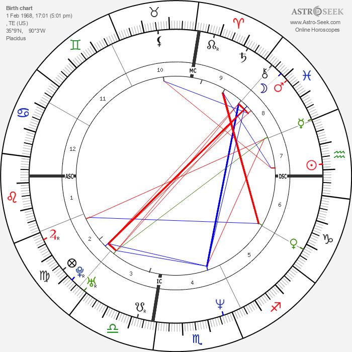 Lisa Marie Presley - Astrology Natal Birth Chart