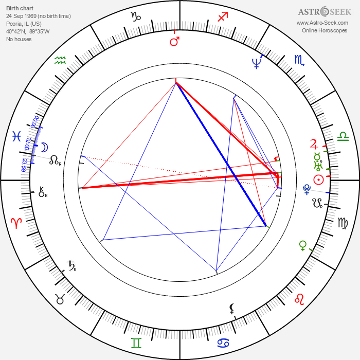 Lisa Matthews - Astrology Natal Birth Chart