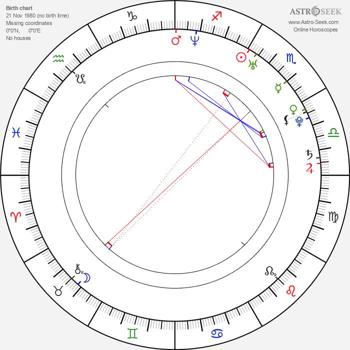 Lisa McAllister - Astrology Natal Birth Chart
