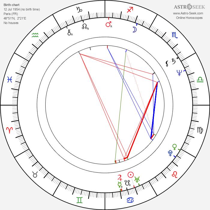Lisa Pelikan - Astrology Natal Birth Chart