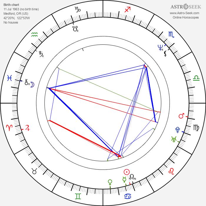 Lisa Rinna - Astrology Natal Birth Chart